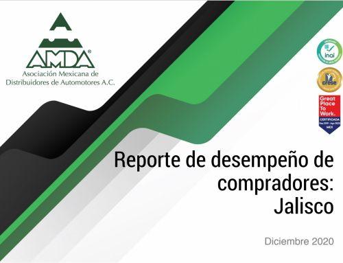 Reporte de Desempeño de Compradores Jalisco