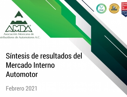 Sintesis de Resultados de Mercado Interno Automotor