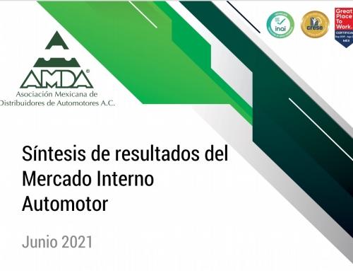 Síntesis de resultados del  Mercado Interno Automotor